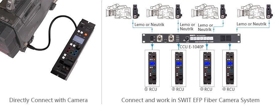 E-5010 SWIT