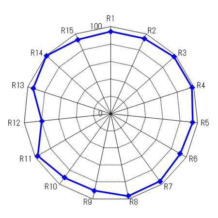 S-2240 SWIT