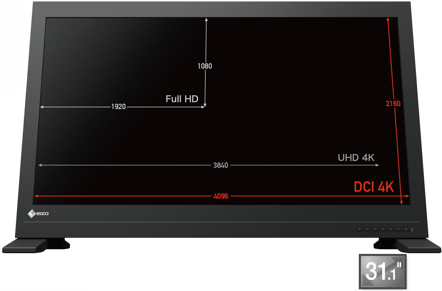 Resolución DCI 4K Monitor ColorEdge PROMINENCE CG3145