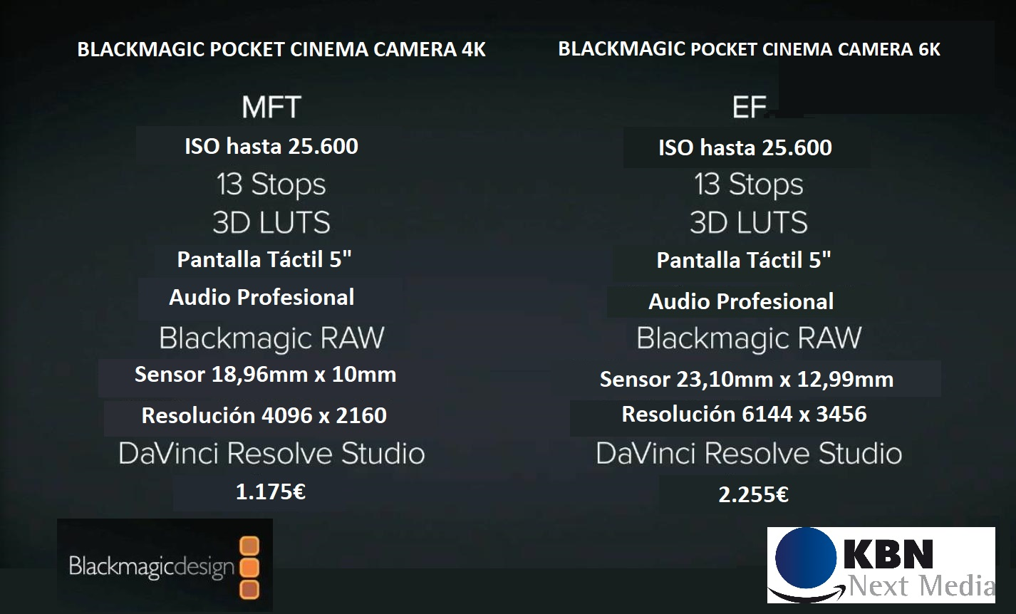 cuadro comparativo Blackmagic Pocket