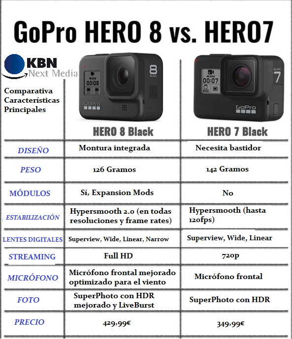 Diferencias Hero 8 Vs Hero 7 Black Kbn Next Mediakbn Next Media